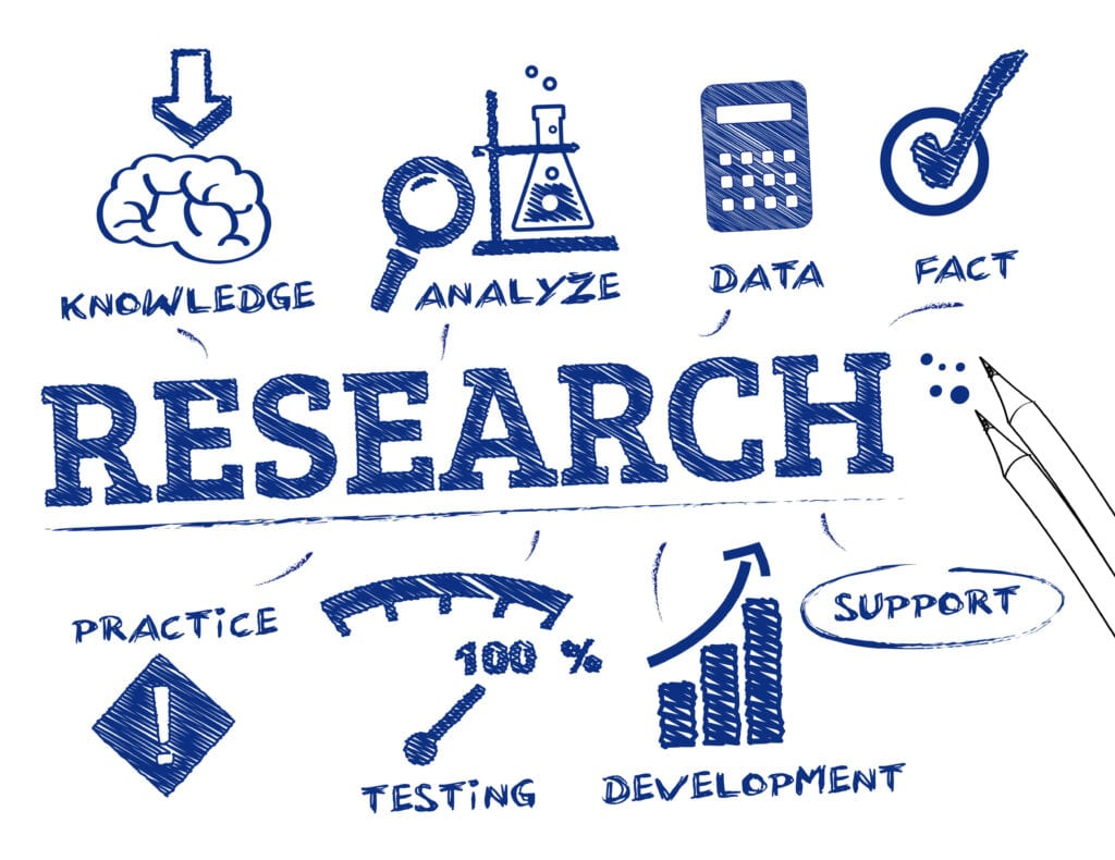 picture of keyword research strategy