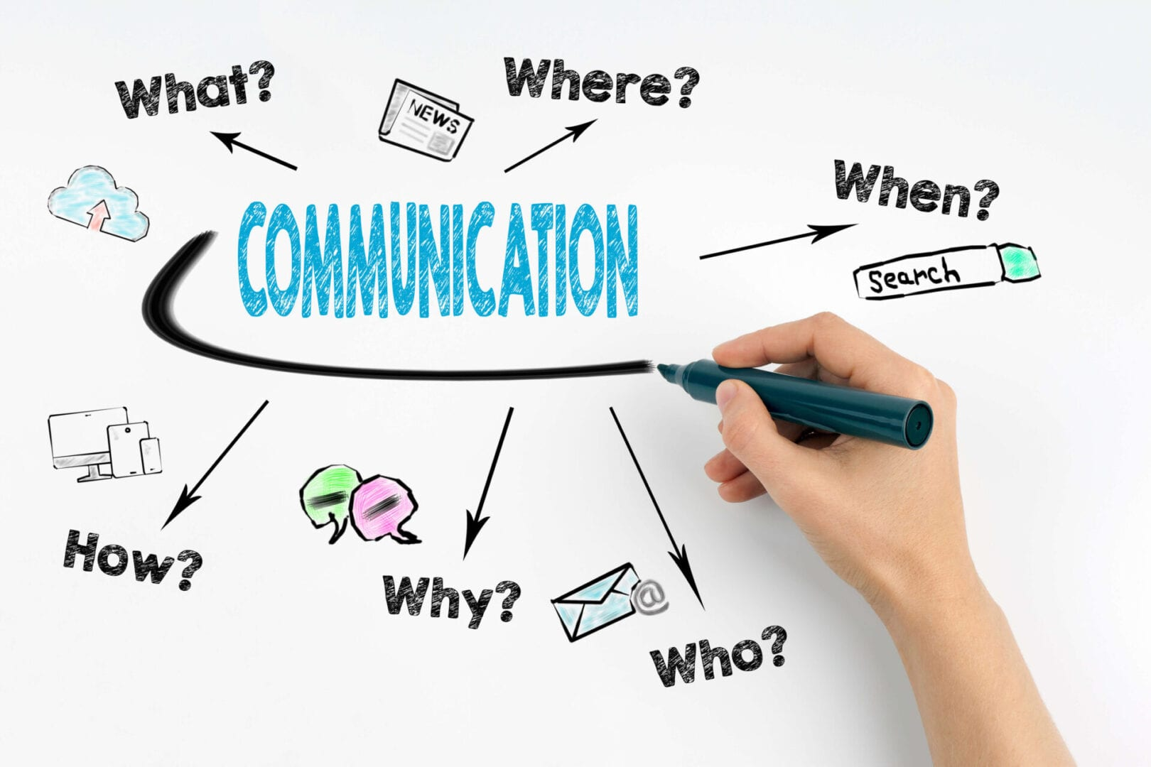 why-communication-in-copywriting-is-everything