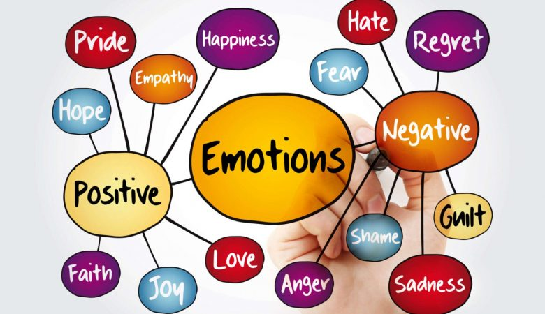 fail-appealing-people's-emotions-copywriting-sin-9